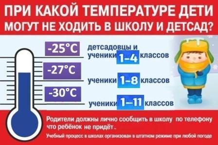 При какой температуре дети могут не ходить в школу и детский сад.